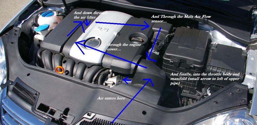 diy modifications vw jetta 2 5 intake diagram