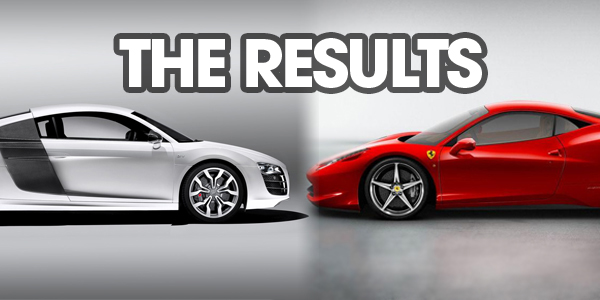 Italian Or German Cars The Results