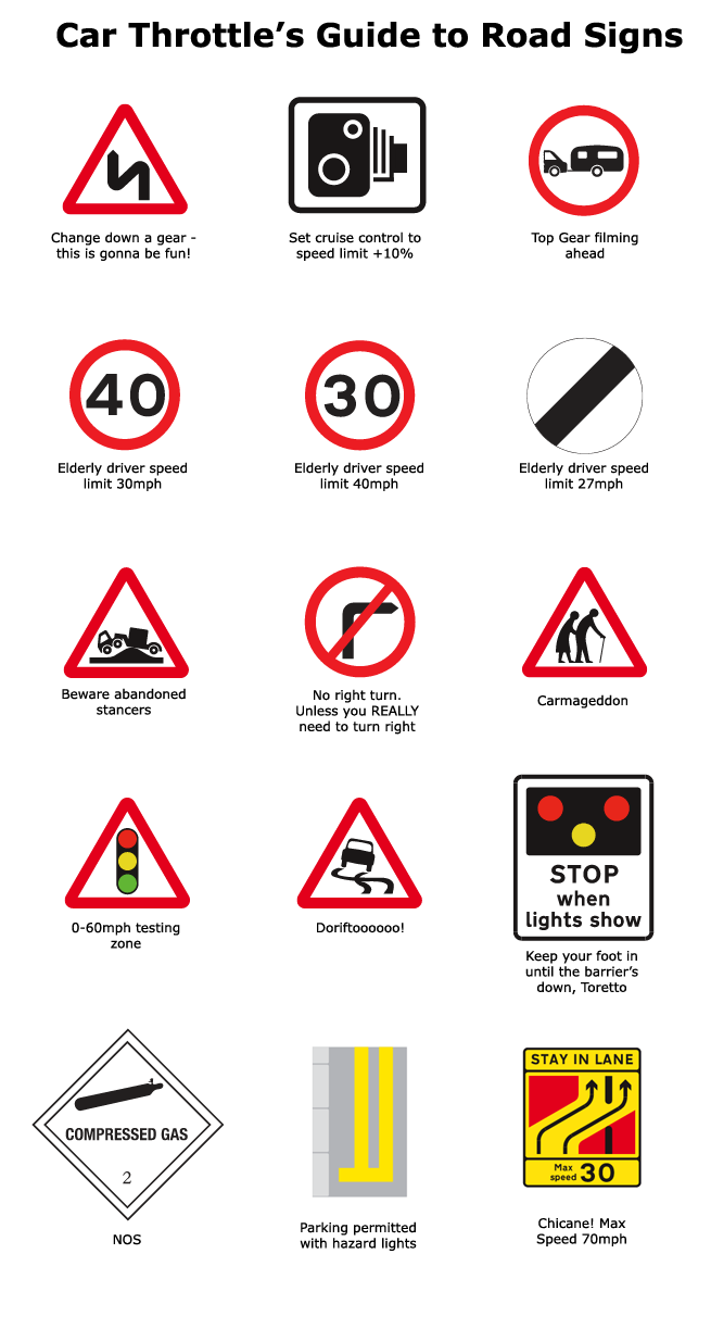 15 Funny Alternative Meanings To Common Road Signs