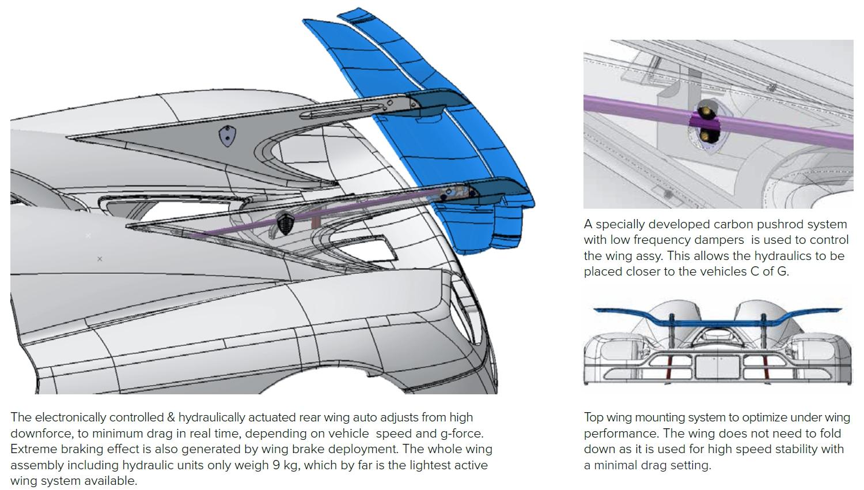 Koenigsegg Agera R Engine Diagram 84363 Loadtve Pushrod