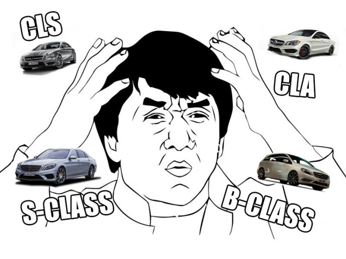 An Idiot's Guide To The Massively Confusing Mercedes-Benz ...